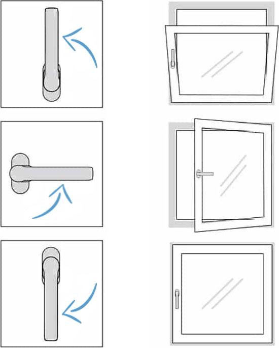 Ouverture Fenêtre Quel Type Douverture Choisir